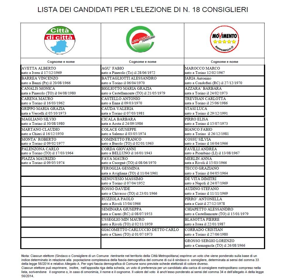 lista-candidati-18-consiglieri